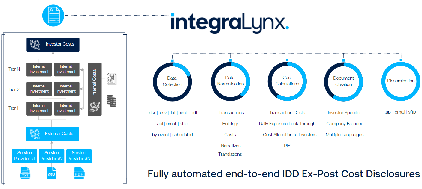 IDD-ProcessFlow